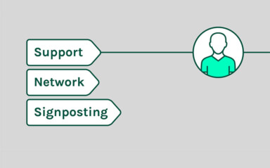Your Support Network