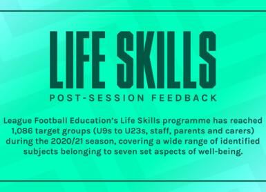 LFE Life Skills Feedback 2020/21